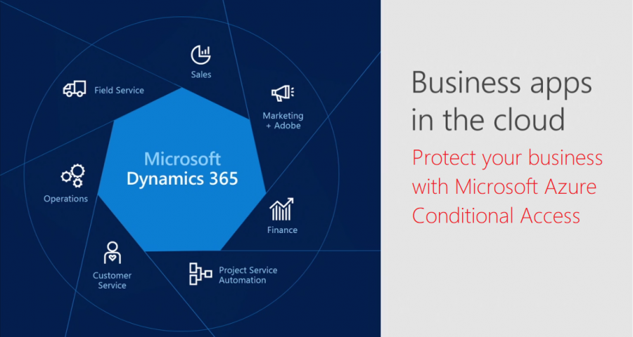 Azure Conditional Access support for Dynamics 365 for Finance and Operations
